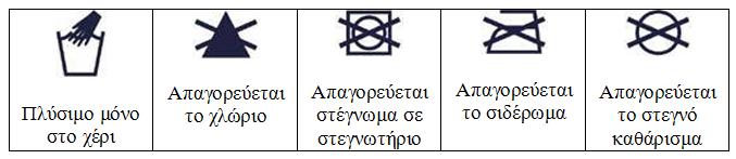 Yaluronica Care Label